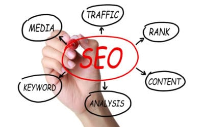 How to Improve SEO on Your Job Postings